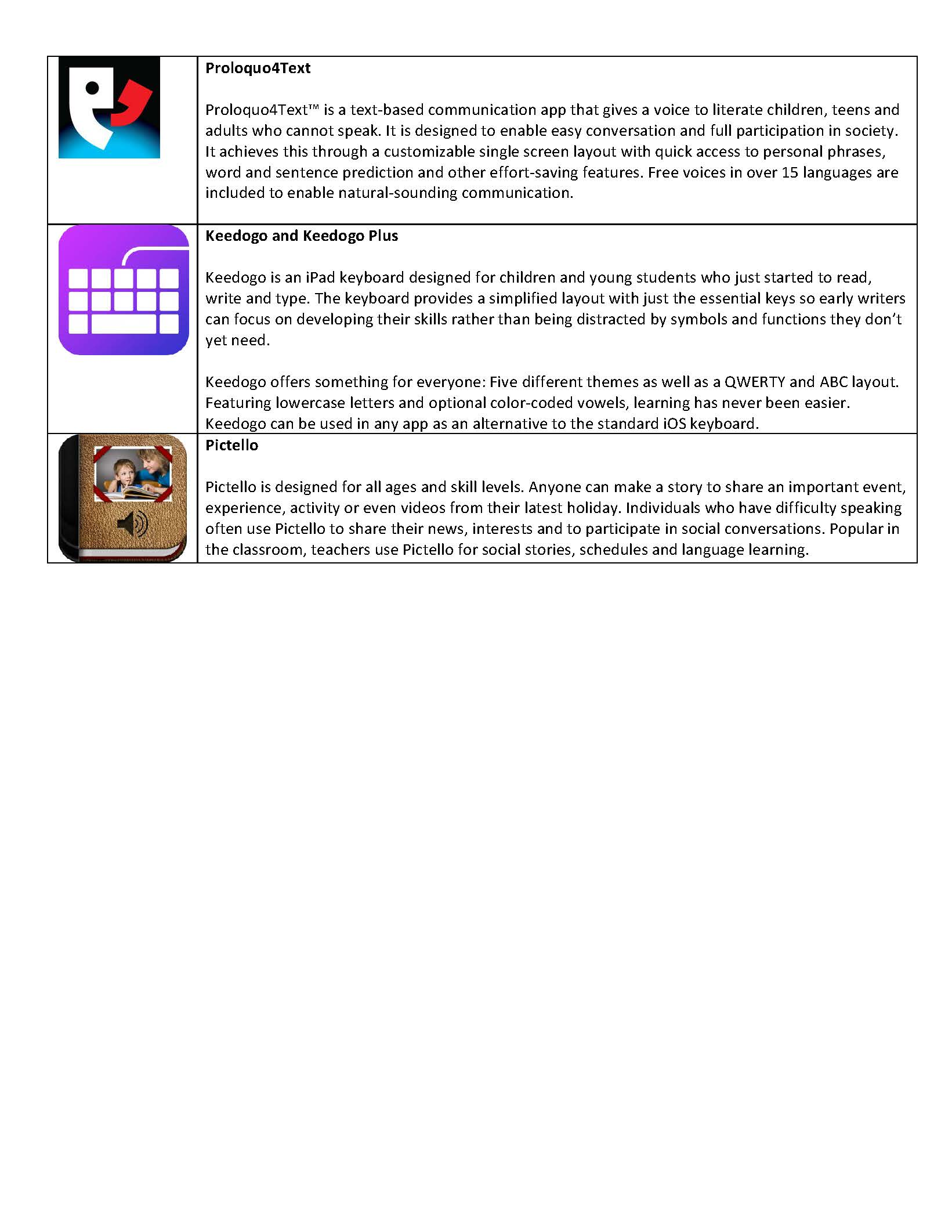 List Of Paid Apps Available On The Ipadpage4